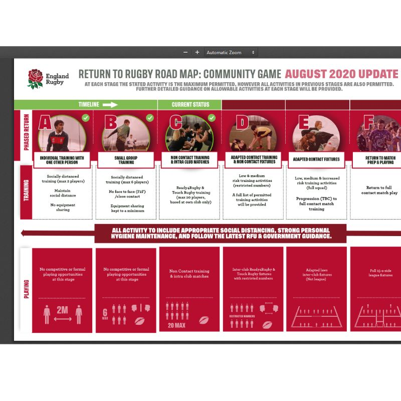 Image for the Ready for Rugby - RFU Update news article